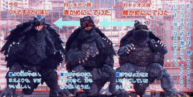 Gamera movie in development for 2015 release