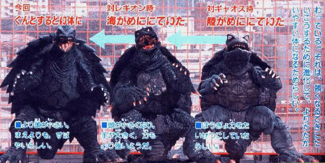 Gamera movie in development for 2015 release