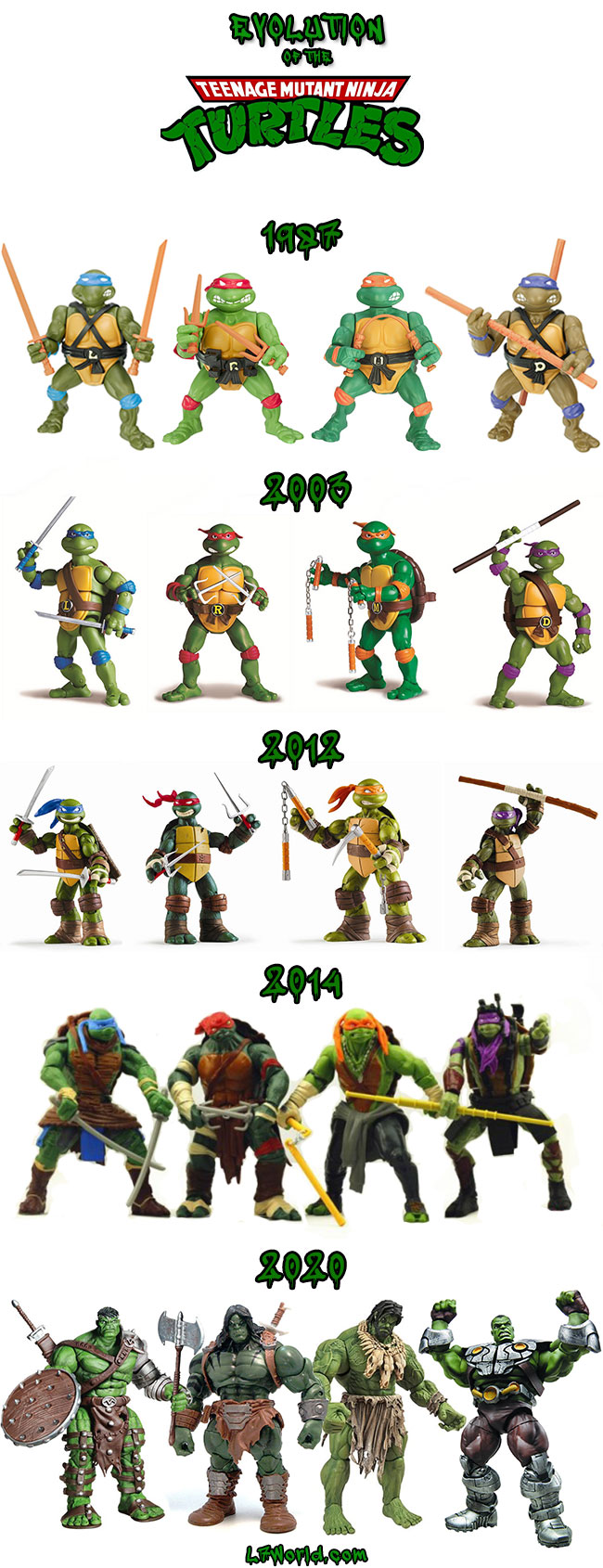 Teenage Mutant Ninja Turtles movie toys 2014