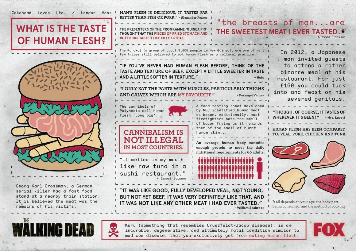 Walking Dead Terminus cannibal zombie burger infographic