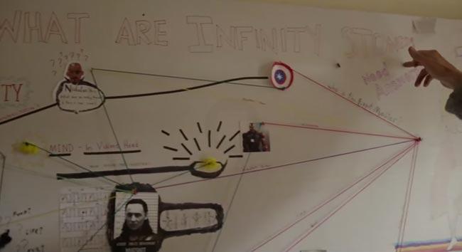 Chris Hemsworth Thor crazy wall string theory Infinity Stones Loki